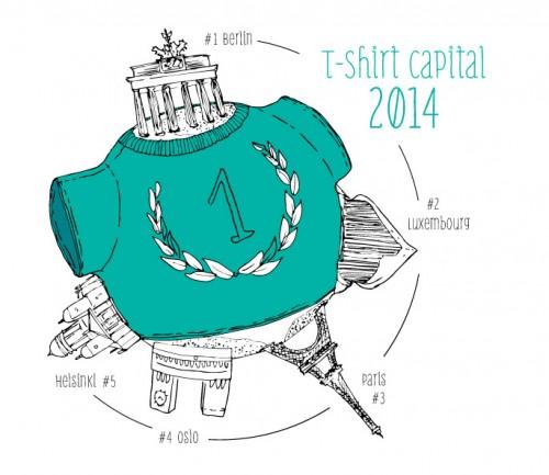 T-Shirt-Capital2014-en