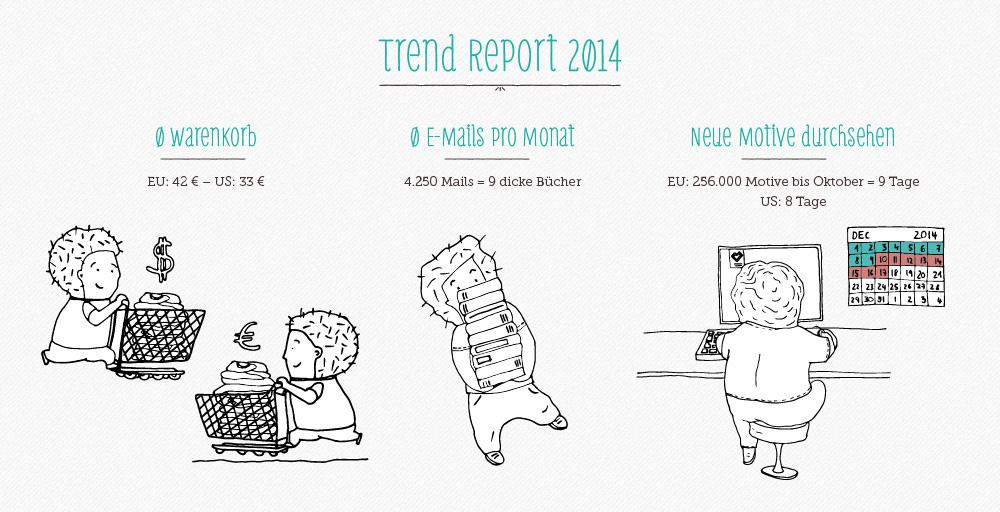 trend report spreadshirt