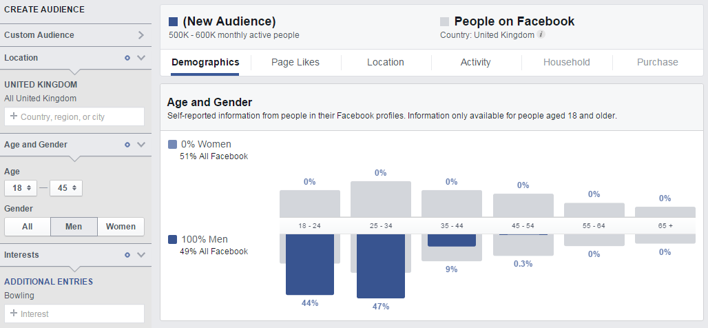 how to pay manually facebook ads
